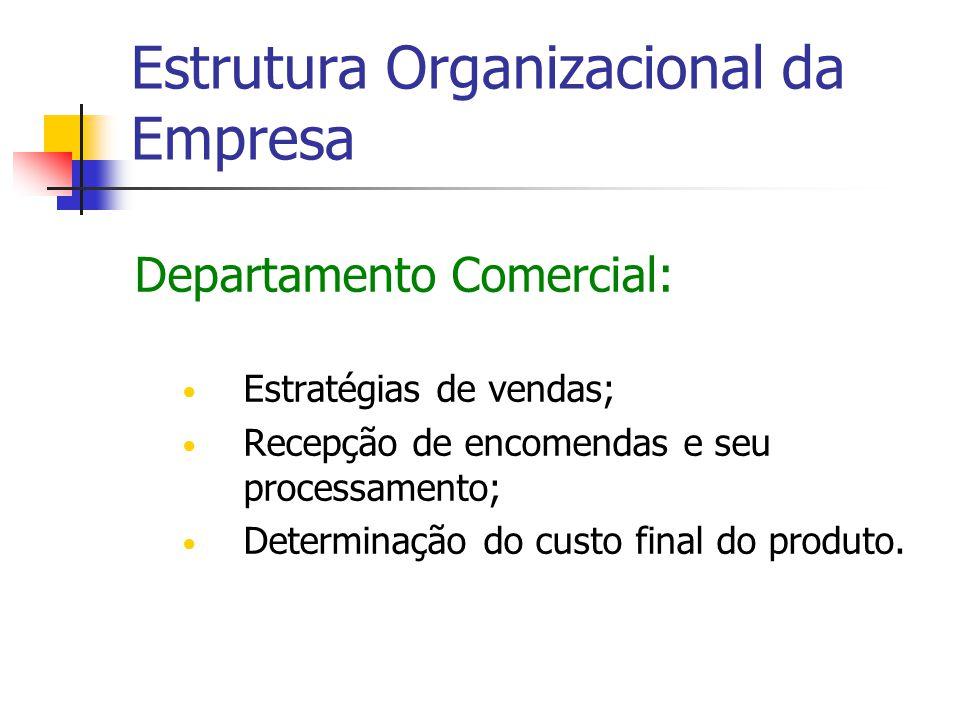 Estrutura Organizacional da Empresa