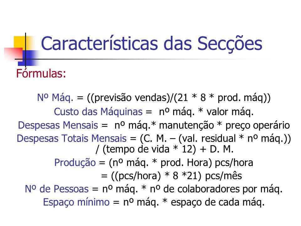 Características das Secções