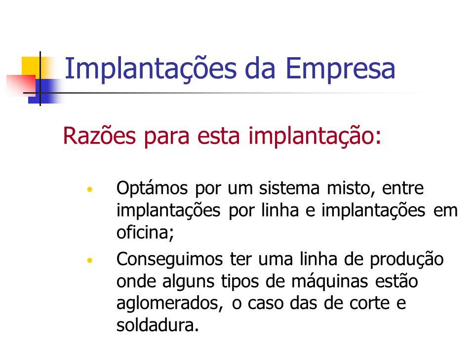Implantações da Empresa