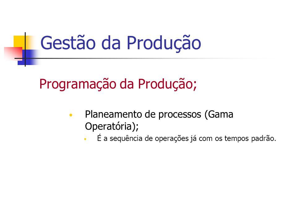 Gestão da Produção Programação da Produção;