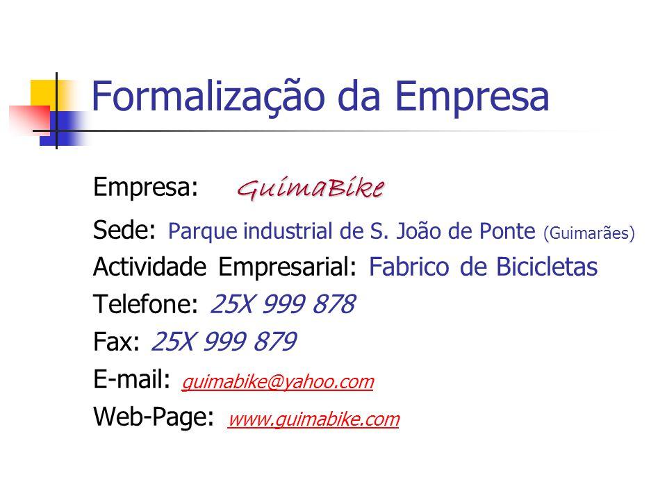 Formalização da Empresa