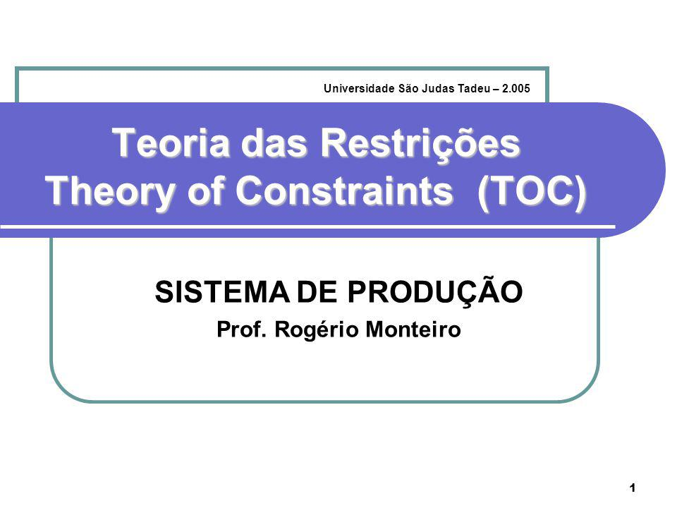 Teoria das Restrições Theory of Constraints (TOC)