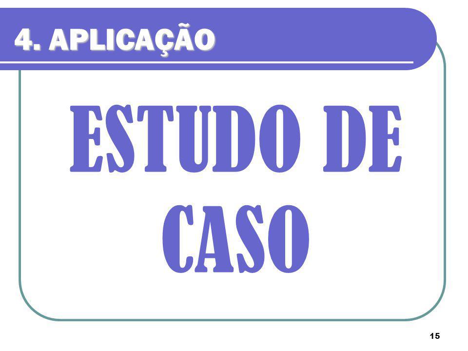 4. APLICAÇÃO ESTUDO DE CASO
