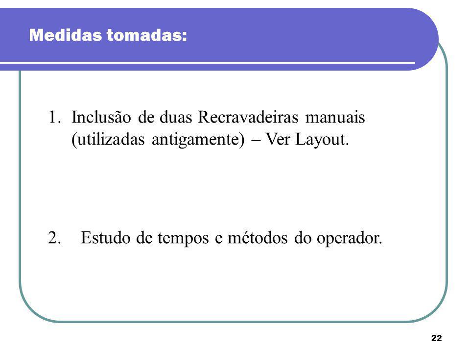 Medidas tomadas: Inclusão de duas Recravadeiras manuais (utilizadas antigamente) – Ver Layout.