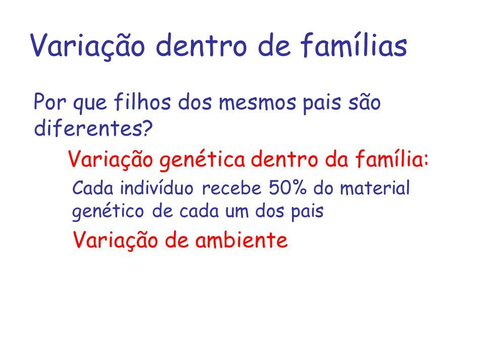 Variação dentro de famílias
