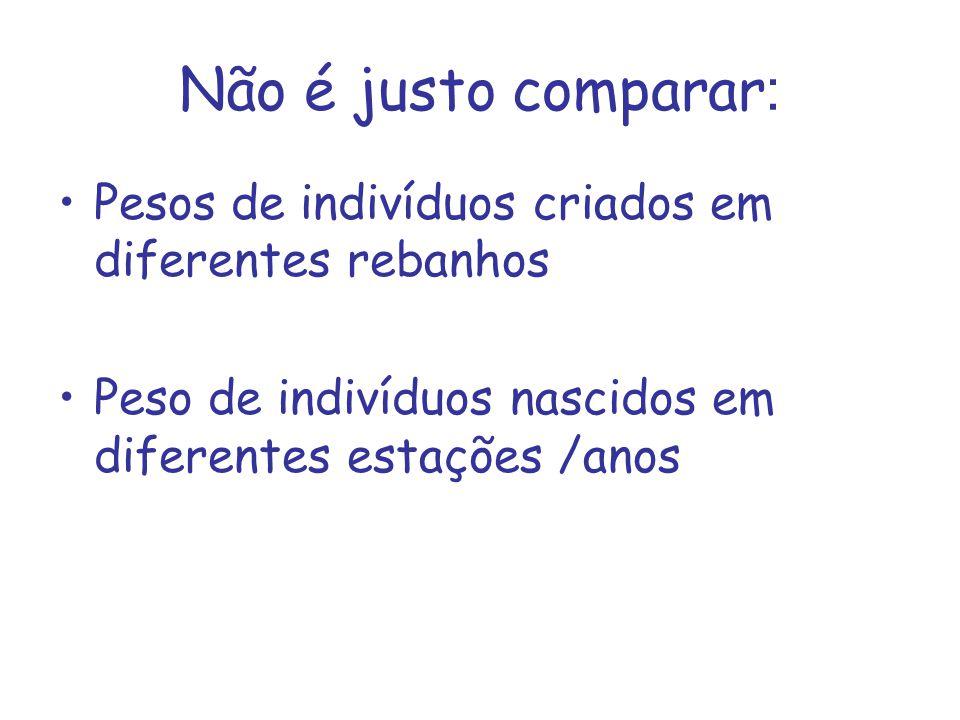 Não é justo comparar: Pesos de indivíduos criados em diferentes rebanhos.