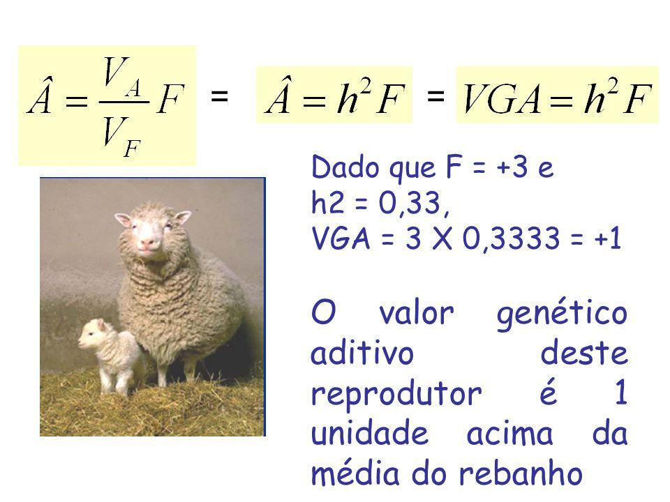 = = Dado que F = +3 e. h2 = 0,33, VGA = 3 X 0,3333 = +1.