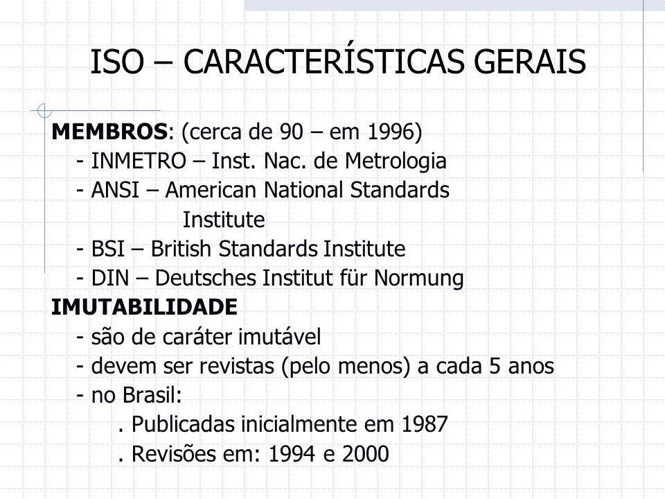 ISO – CARACTERÍSTICAS GERAIS