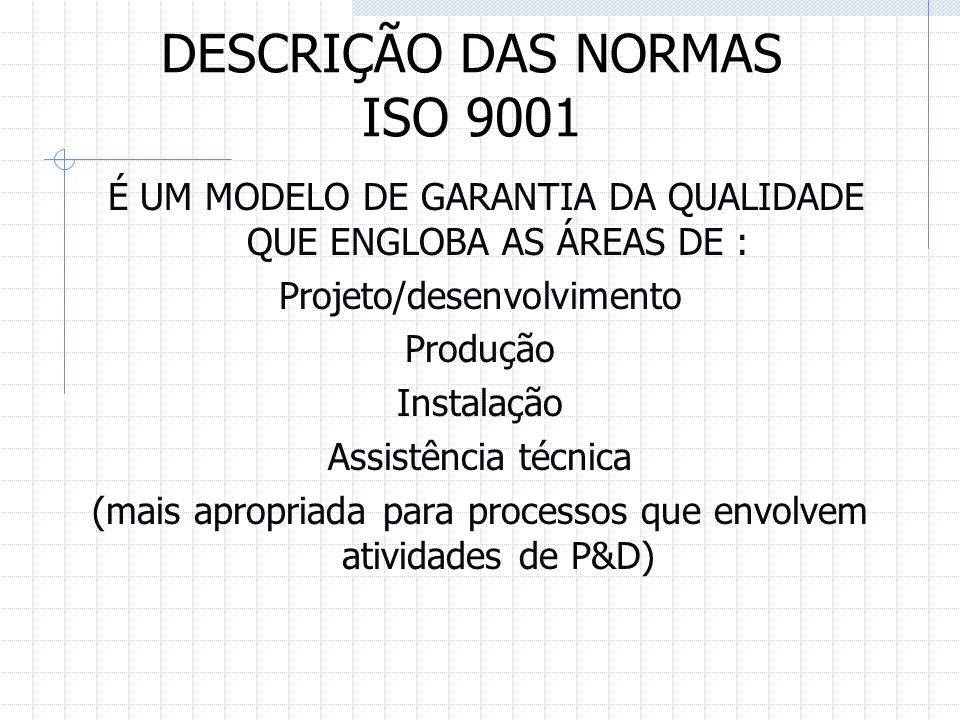 DESCRIÇÃO DAS NORMAS ISO 9001
