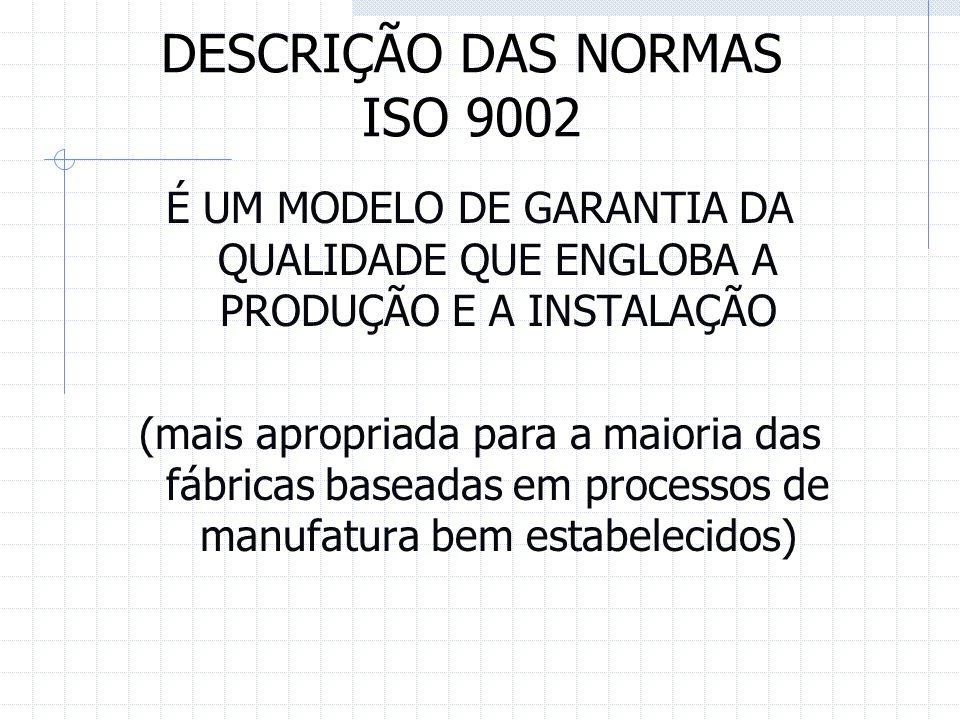 DESCRIÇÃO DAS NORMAS ISO 9002