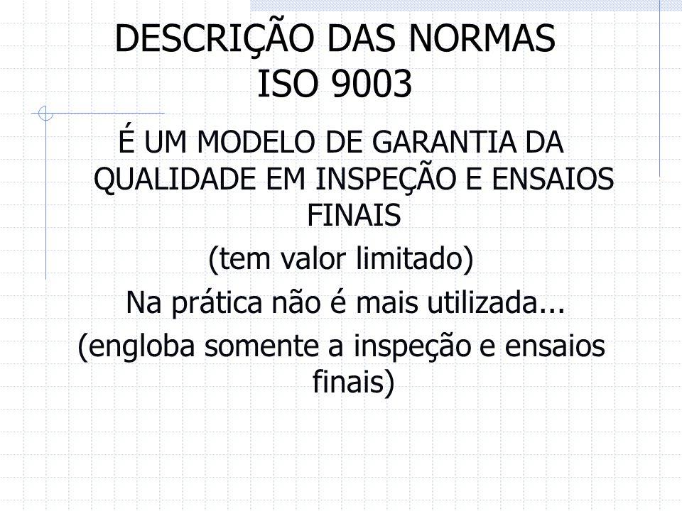 DESCRIÇÃO DAS NORMAS ISO 9003
