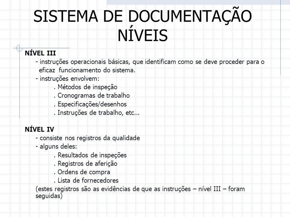 SISTEMA DE DOCUMENTAÇÃO NÍVEIS