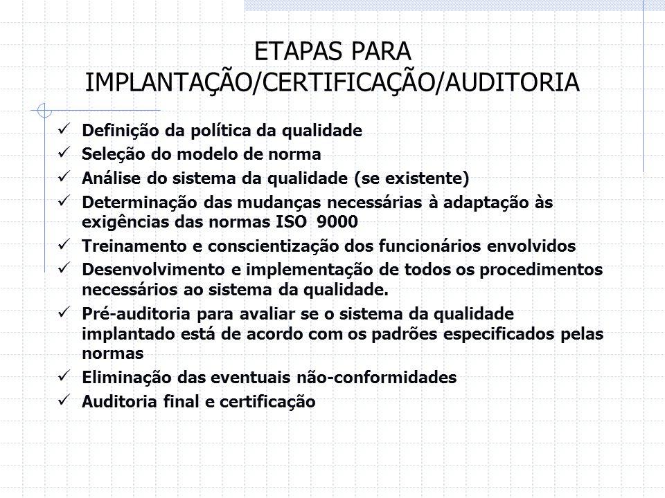 ETAPAS PARA IMPLANTAÇÃO/CERTIFICAÇÃO/AUDITORIA