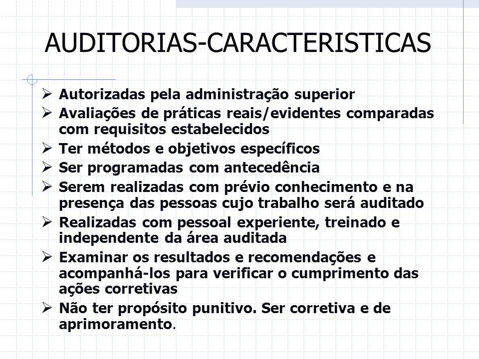AUDITORIAS-CARACTERISTICAS