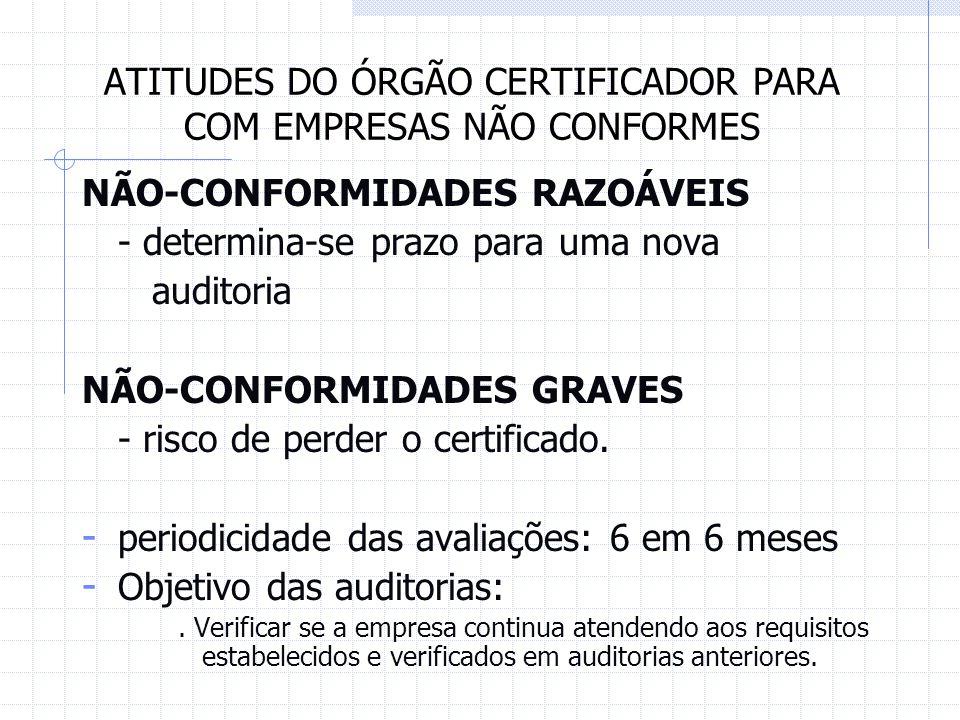 ATITUDES DO ÓRGÃO CERTIFICADOR PARA COM EMPRESAS NÃO CONFORMES
