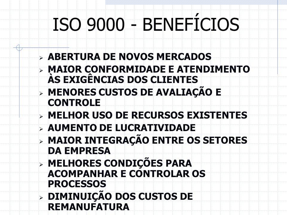 ISO 9000 - BENEFÍCIOS ABERTURA DE NOVOS MERCADOS