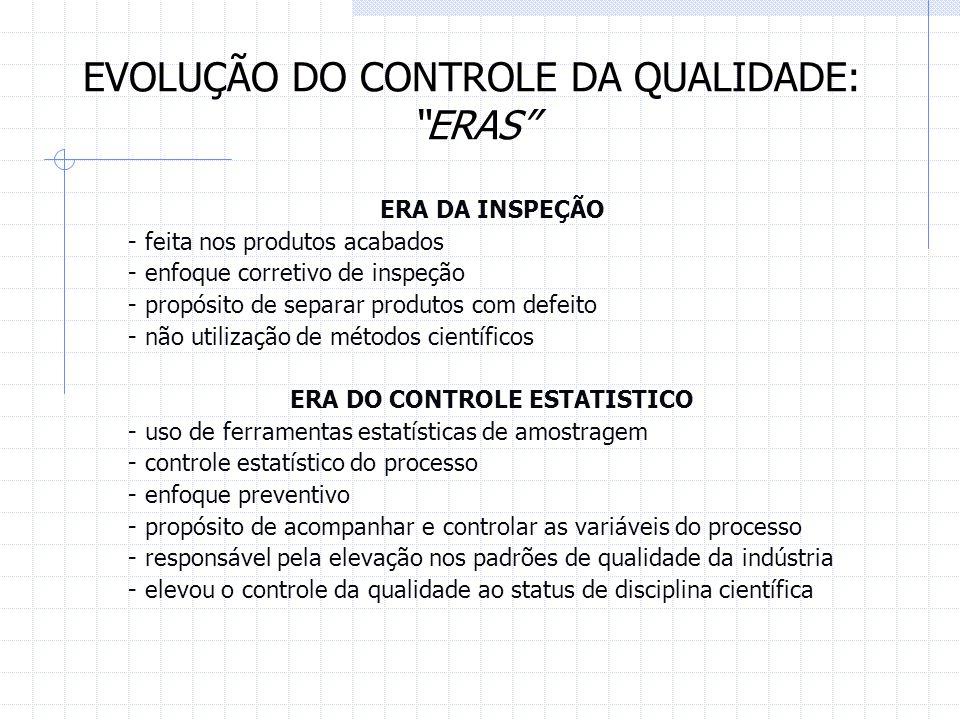 EVOLUÇÃO DO CONTROLE DA QUALIDADE: ERAS
