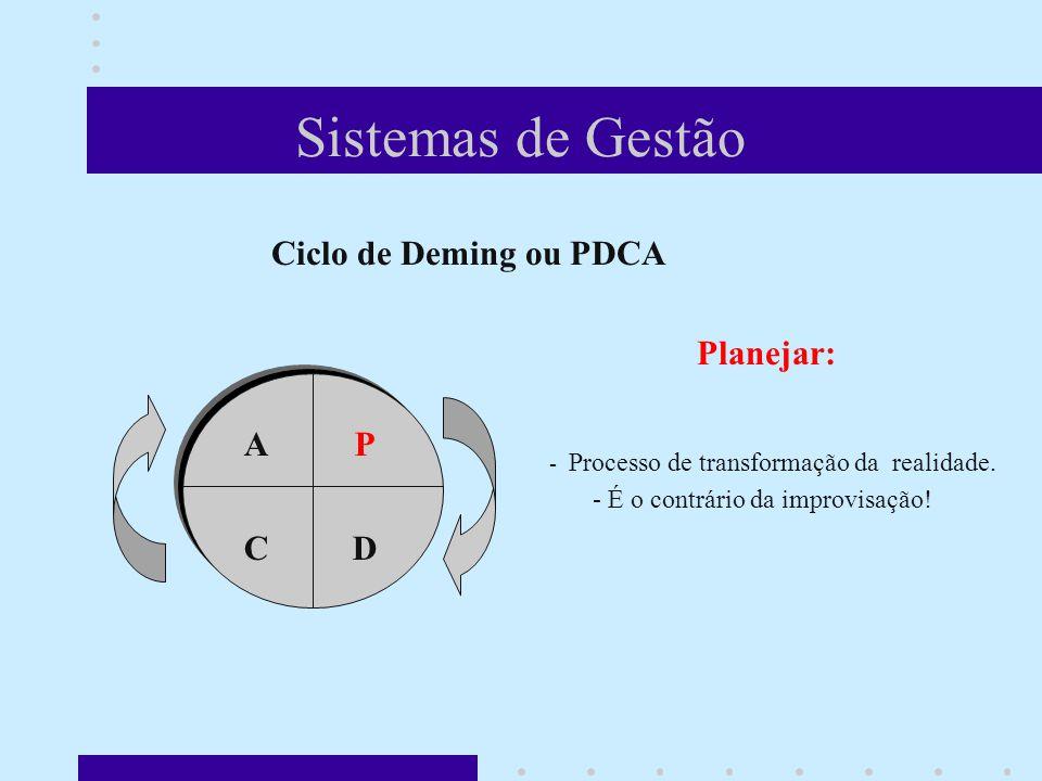 Sistemas de Gestão Ciclo de Deming ou PDCA Planejar: A P C D