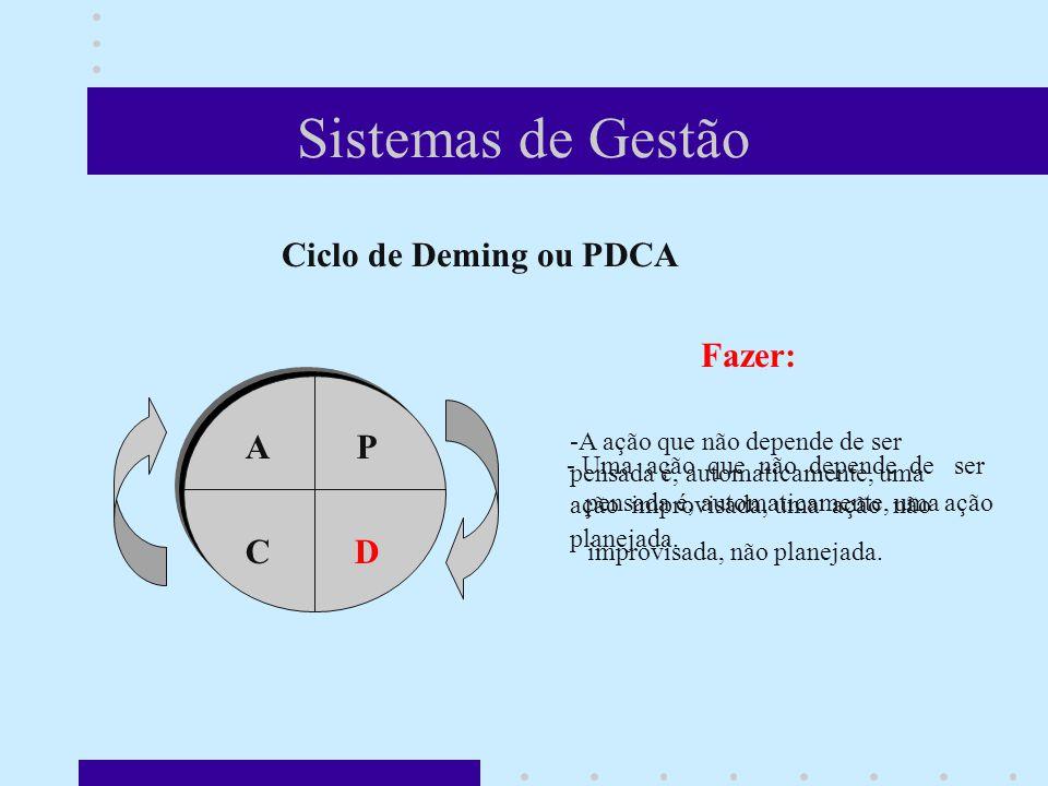 Sistemas de Gestão Ciclo de Deming ou PDCA Fazer: