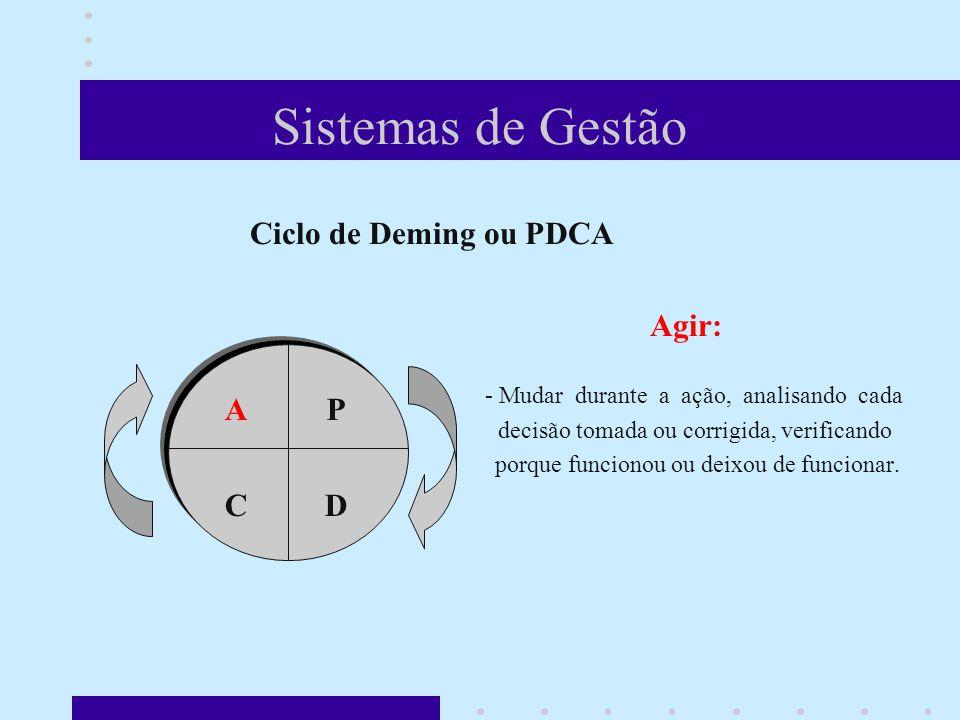 Sistemas de Gestão Ciclo de Deming ou PDCA Agir: A P C D