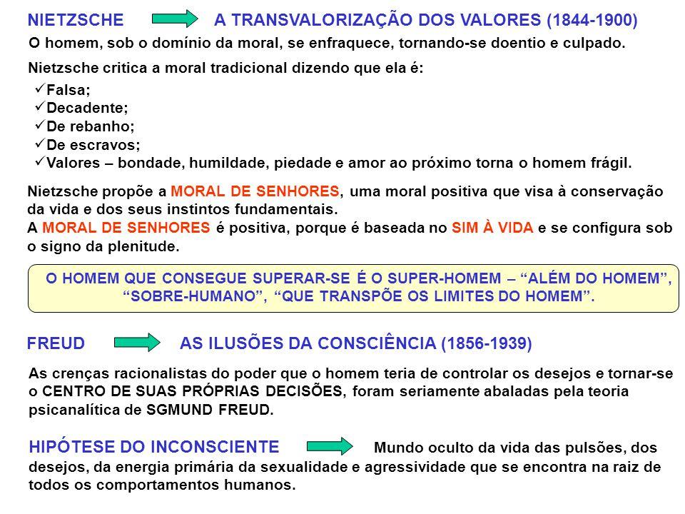 NIETZSCHE A TRANSVALORIZAÇÃO DOS VALORES (1844-1900)