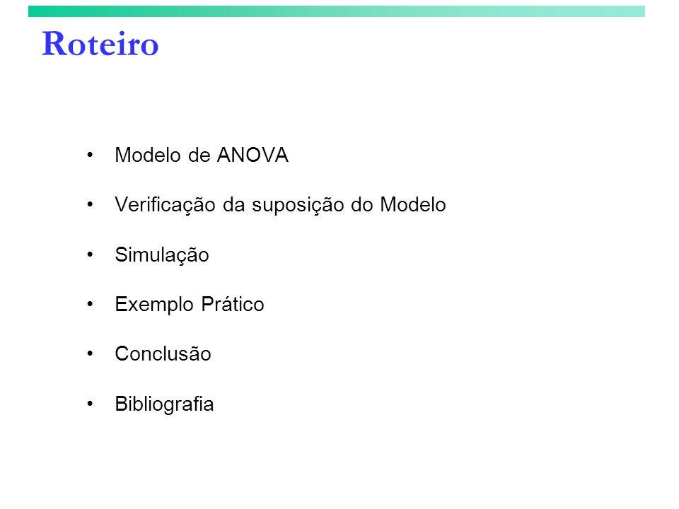 Roteiro Modelo de ANOVA Verificação da suposição do Modelo Simulação