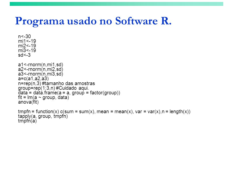 Programa usado no Software R.