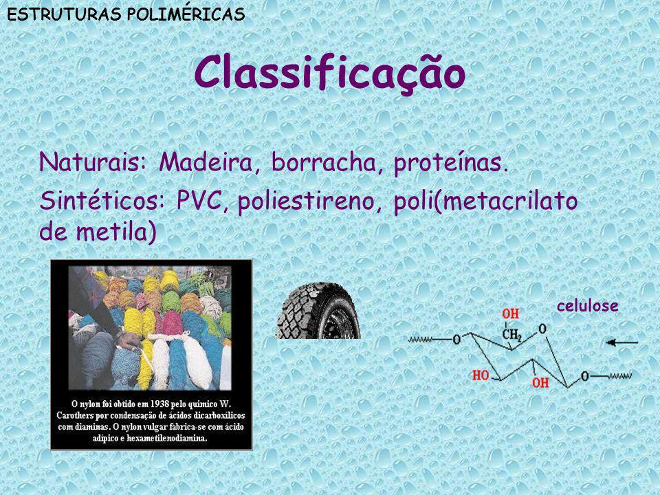 Classificação Naturais: Madeira, borracha, proteínas.