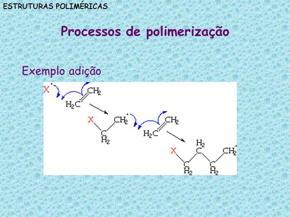 Processos de polimerização