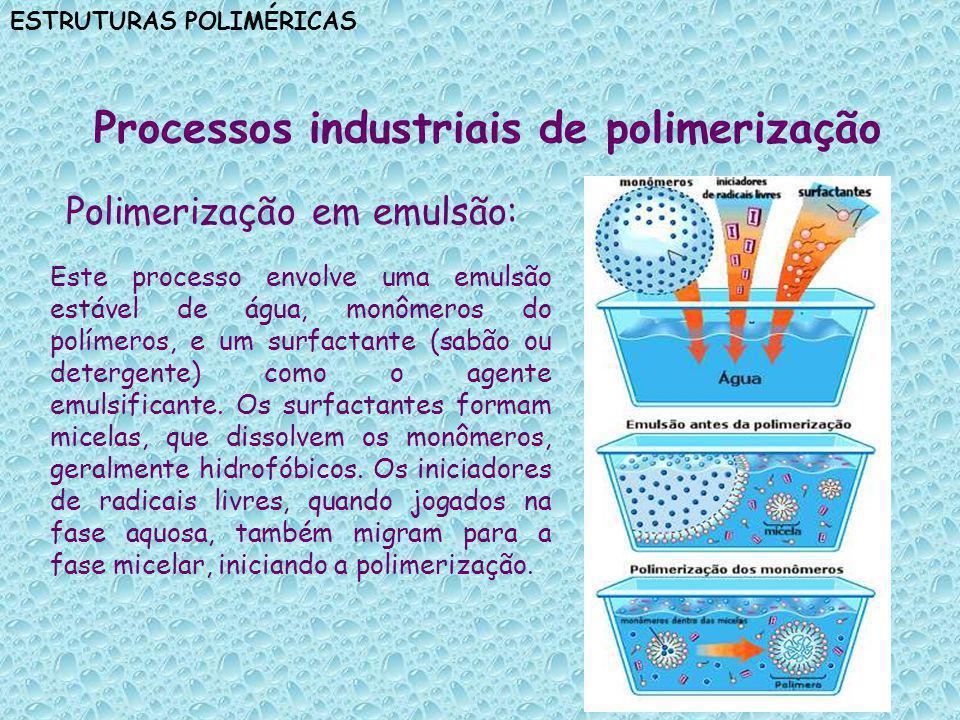 Processos industriais de polimerização