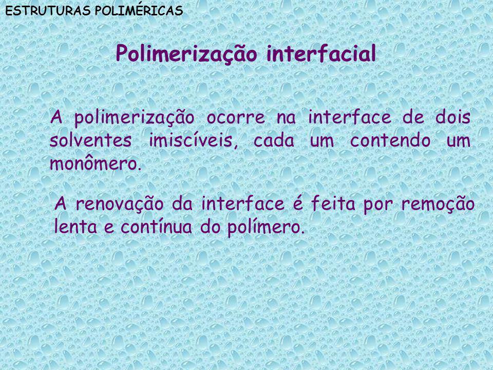 Polimerização interfacial