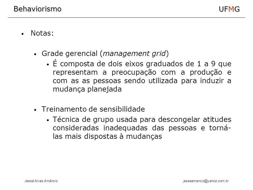 Notas: Grade gerencial (management grid)
