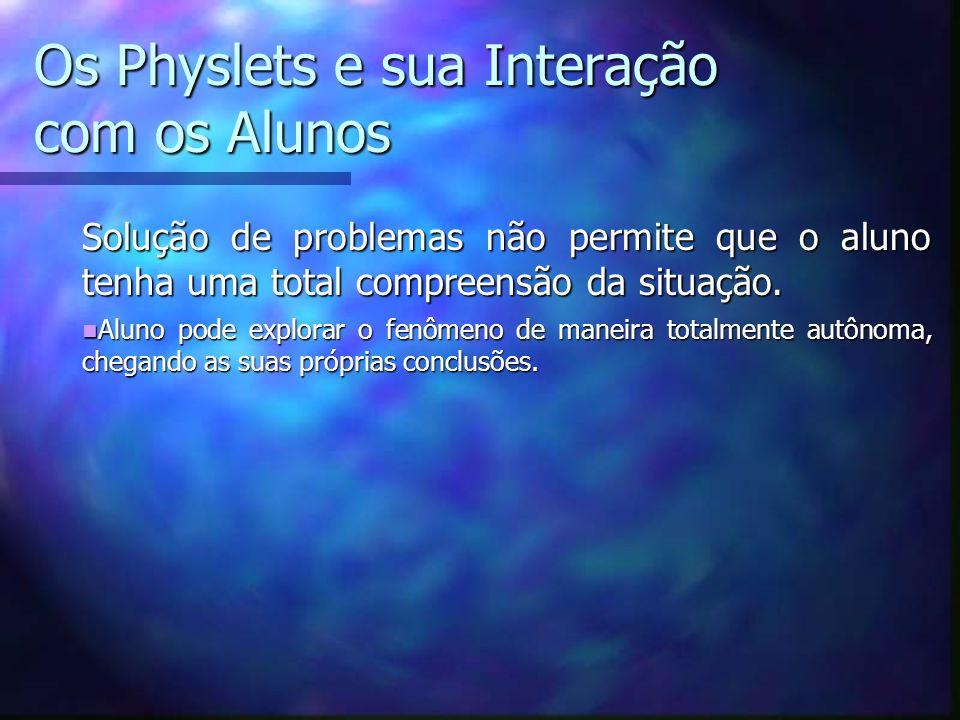Os Physlets e sua Interação com os Alunos