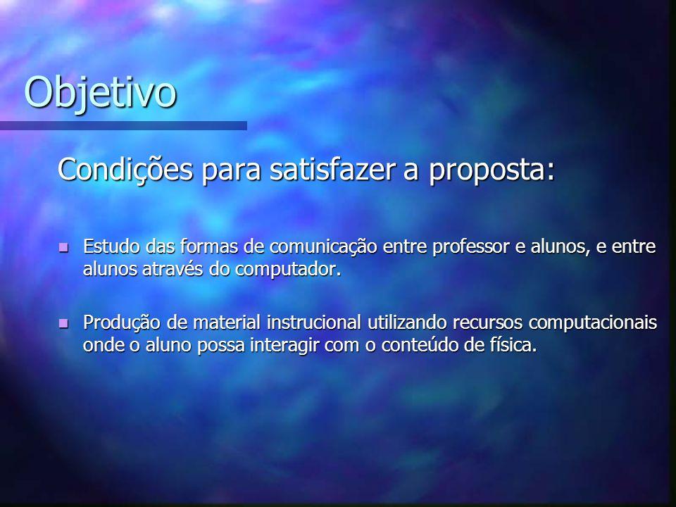 Objetivo Condições para satisfazer a proposta: