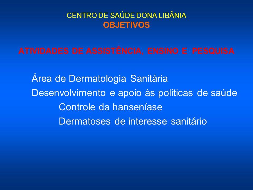 CENTRO DE SAÚDE DONA LIBÂNIA OBJETIVOS