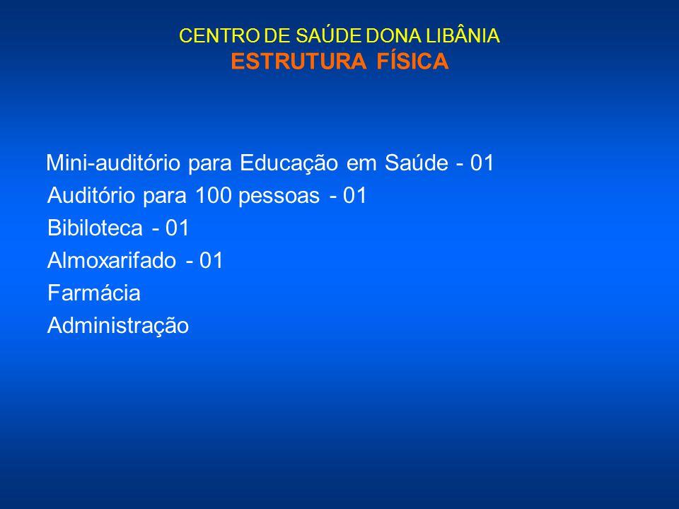 CENTRO DE SAÚDE DONA LIBÂNIA ESTRUTURA FÍSICA