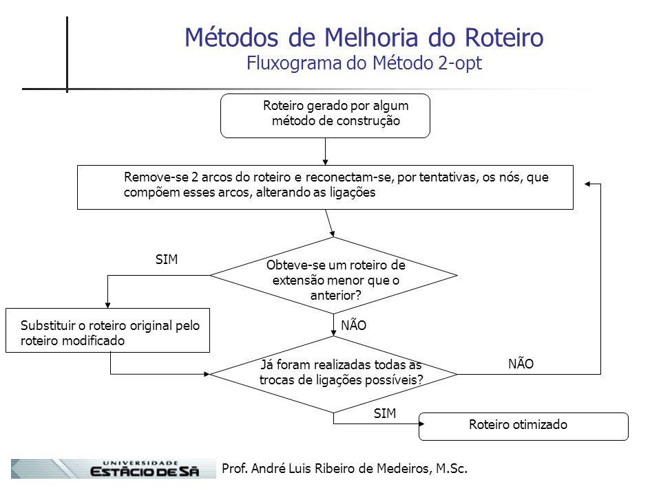 Métodos de Melhoria do Roteiro Fluxograma do Método 2-opt