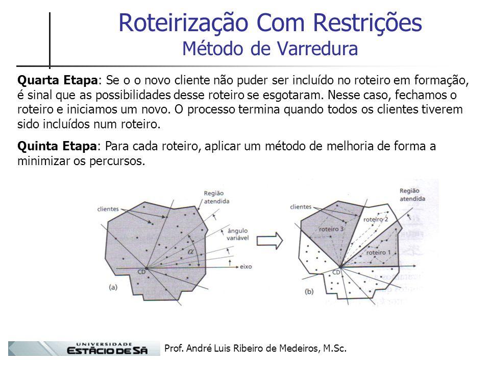 Roteirização Com Restrições Método de Varredura