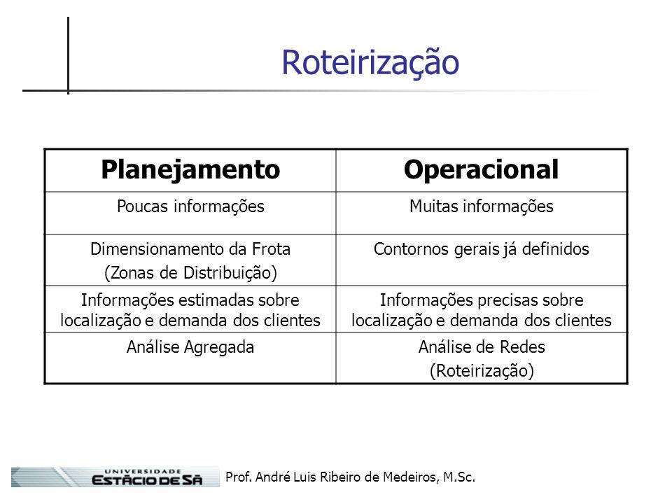 Roteirização Planejamento Operacional Poucas informações