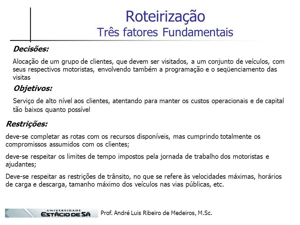 Roteirização Três fatores Fundamentais