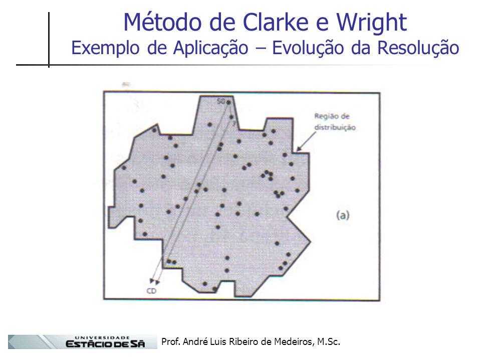 Método de Clarke e Wright Exemplo de Aplicação – Evolução da Resolução