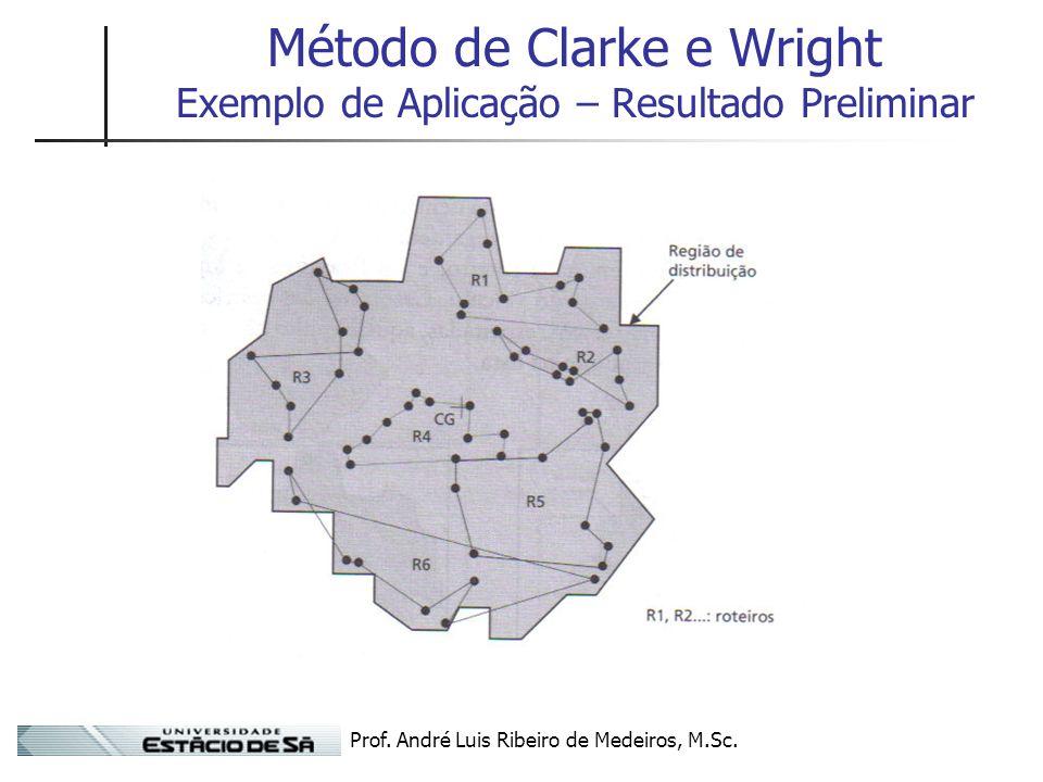 Método de Clarke e Wright Exemplo de Aplicação – Resultado Preliminar