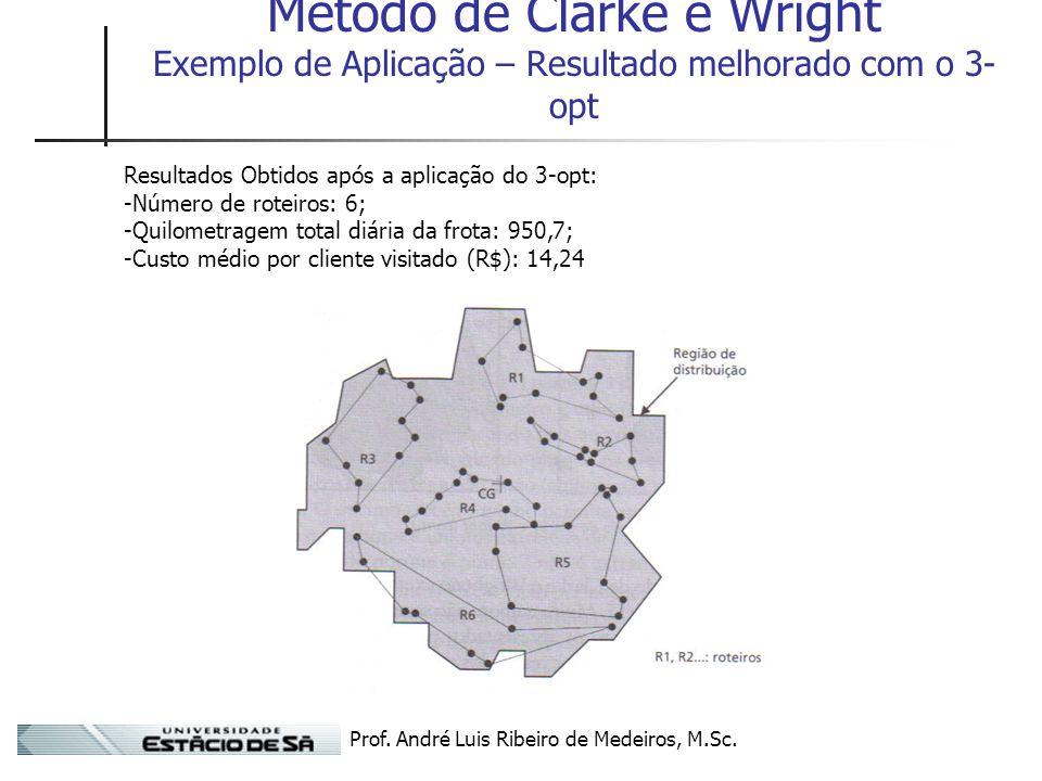 Prof. André Luis Ribeiro de Medeiros, M.Sc.