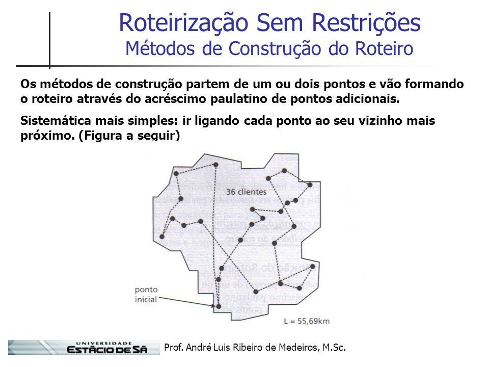 Roteirização Sem Restrições Métodos de Construção do Roteiro