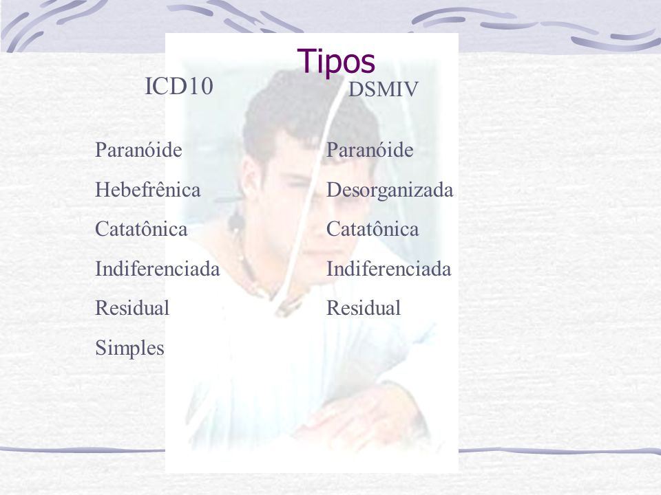 Tipos ICD10 DSMIV Paranóide Hebefrênica Catatônica Indiferenciada