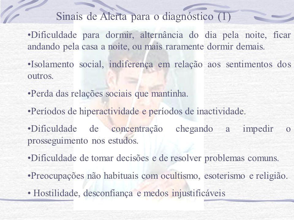 Sinais de Alerta para o diagnóstico (1)