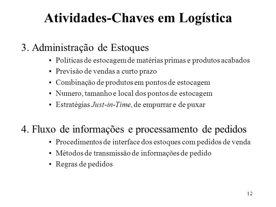 Atividades-Chaves em Logística