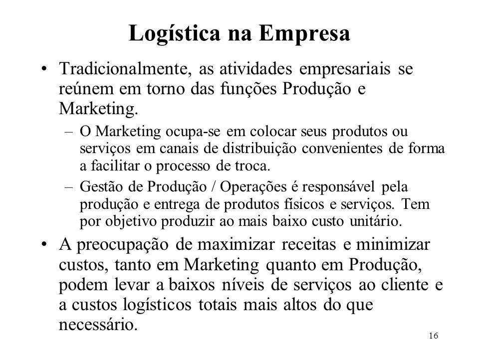 Logística na Empresa Tradicionalmente, as atividades empresariais se reúnem em torno das funções Produção e Marketing.