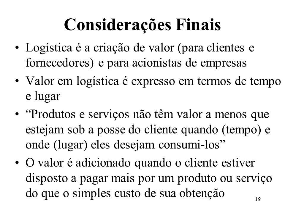 Considerações Finais Logística é a criação de valor (para clientes e fornecedores) e para acionistas de empresas.