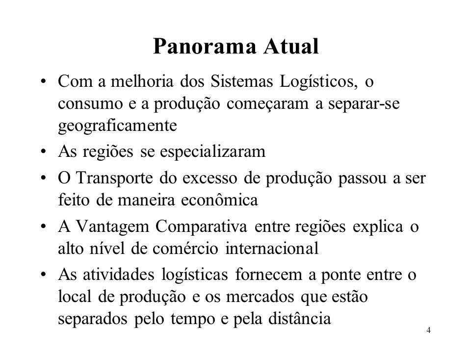 Panorama Atual Com a melhoria dos Sistemas Logísticos, o consumo e a produção começaram a separar-se geograficamente.